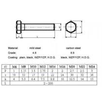 Polt M20x2,5-50 DIN933 8,8 ZN